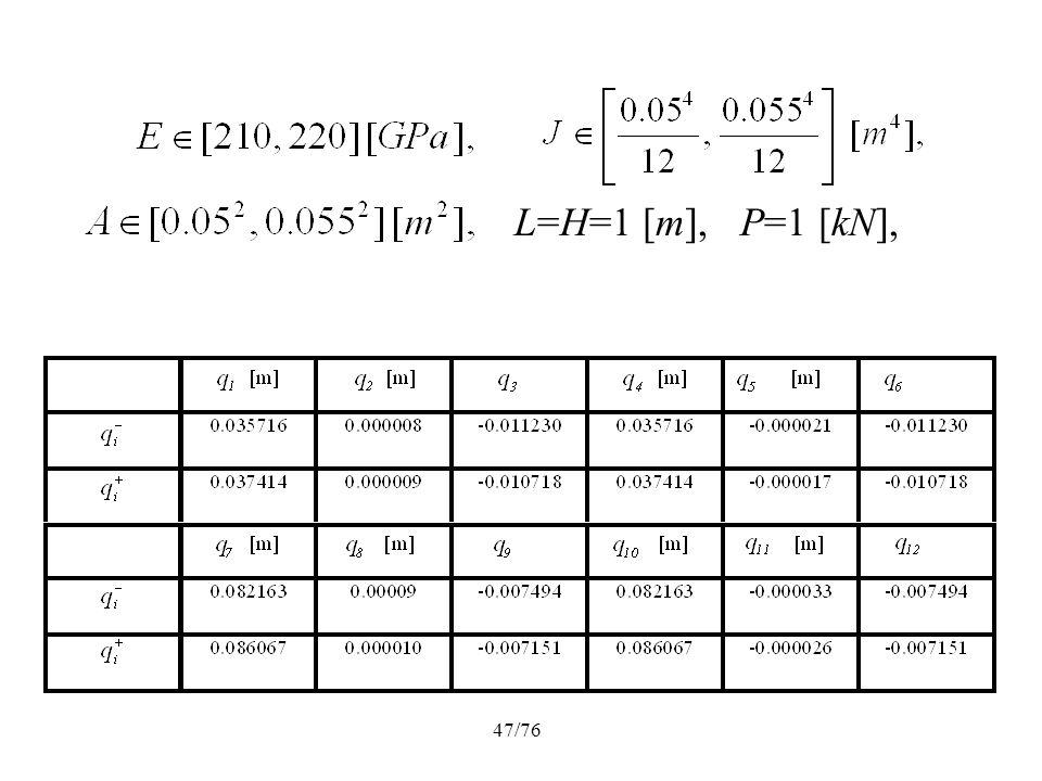 L=H=1 [m], P=1 [kN],